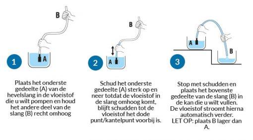uitleg-hevelpomp-slang