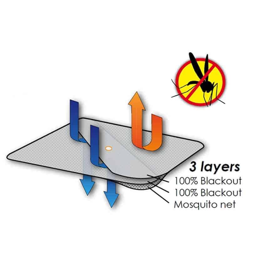 waterline design muggenhor