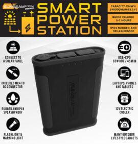 SUNBEAMsystems Smart Power Station